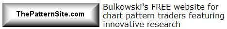 Bulkowski's FREE website for traders featuring innovative research.